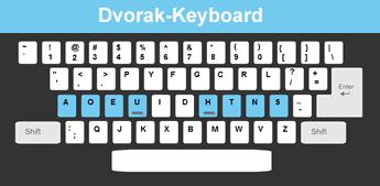 Fun IT Facts Blog - Dvorak keyboard