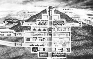 Maginot Line blog